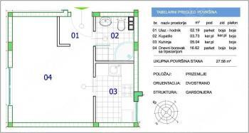 Stan 28m² Mirijevo